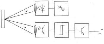 传感器百科
