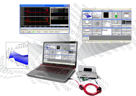PT-CCP-Solution-Vision-ECU标定软件-客户Ford