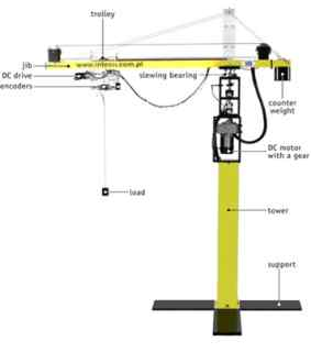 Tower Crane Simulation