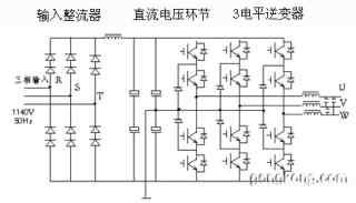 三电平电机解决方案