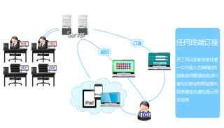 智能办公室-办公桌轮用管理系统
