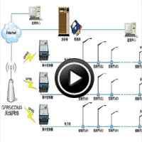 ROBTester 远程工业控制系统
