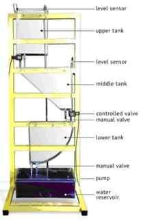 多容水箱模型控制系统