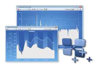 PCAN-Explorer 5 CAN总线分析仪绘图仪插件2