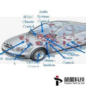 汽车测试系统