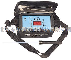 GW-环境检测仪