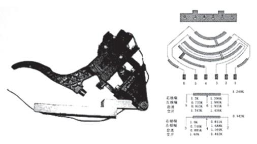 另~个保证系统可靠性的方法是通过调整节气门复位弹簧,使节气门阀片