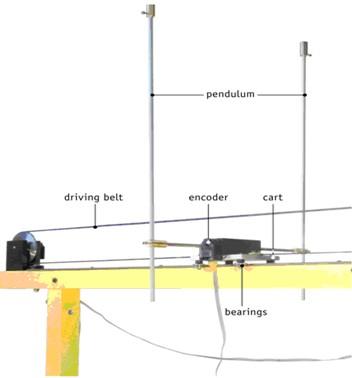 INTECO-Pendulum &Cart Demo