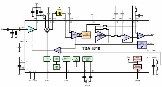 tda射频电路