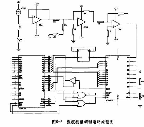 长期稳定性高,配用电路简单等优点,因而已成为工业应用中测温范围在一