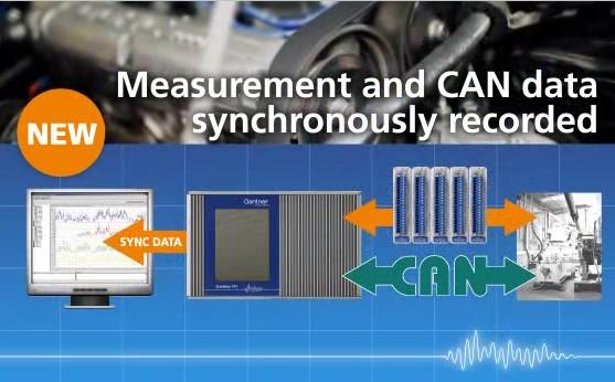 Gantner Test measuring equipment