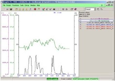 DiagRA-M Measurement Software